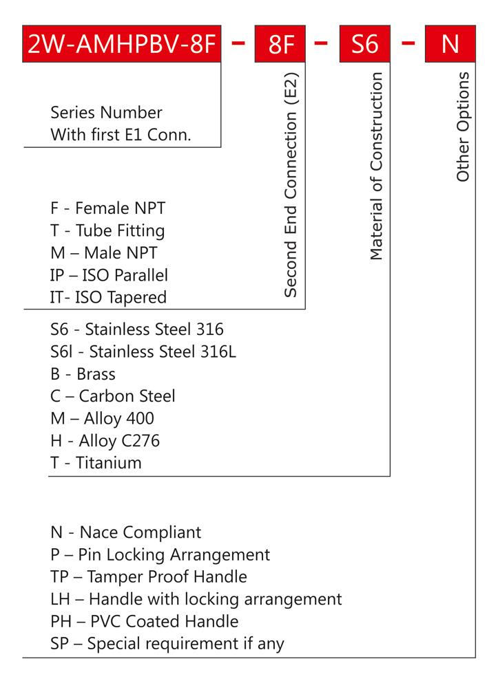 High-Pressure-Panel-Mounted-Ball-Valves-OI