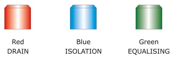 Needle-Valves-AMNVB-Color-Code
