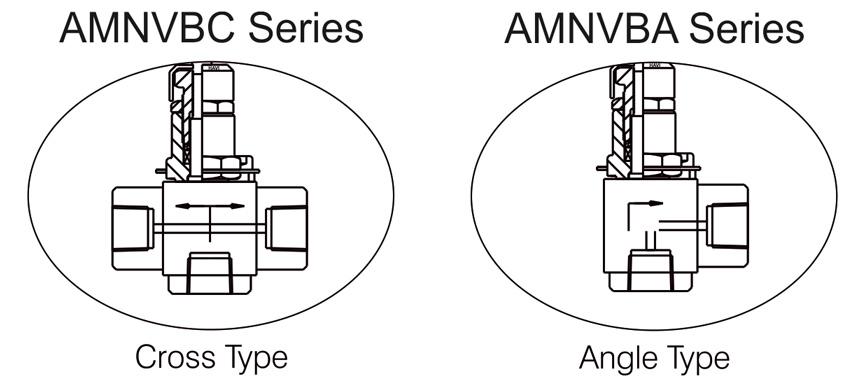 Needle-Valves-AMNVBC-Cross-Angle