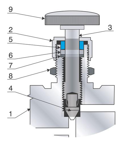 Forged-Needle-Valves-AMNVF-MOC